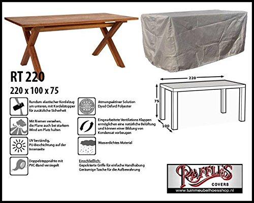 Raffles Covers Schutzhülle für rechteckige Gartentisch 220 x 100 Schutzhülle für rechteckigen Gartentisch Abdeckhaube für Gartentisch Gartenmöbel Abdeckung