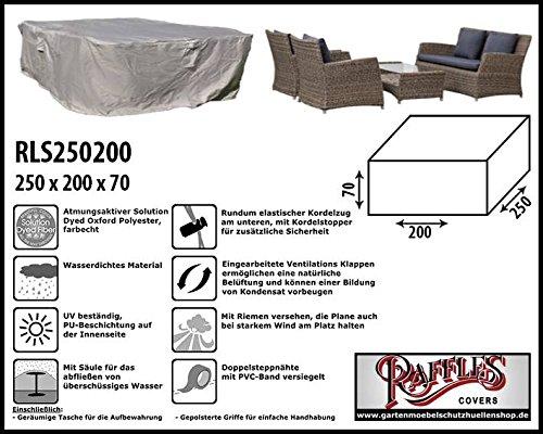 Raffles Covers Schutzhülle für Geflecht Lounge-Möbelset 250 x 200 Gartenmöbel Lounge Möbel Set Schutzhülle Hülle Haube Plane Abdeckung Abdeckplane für Lounge Set